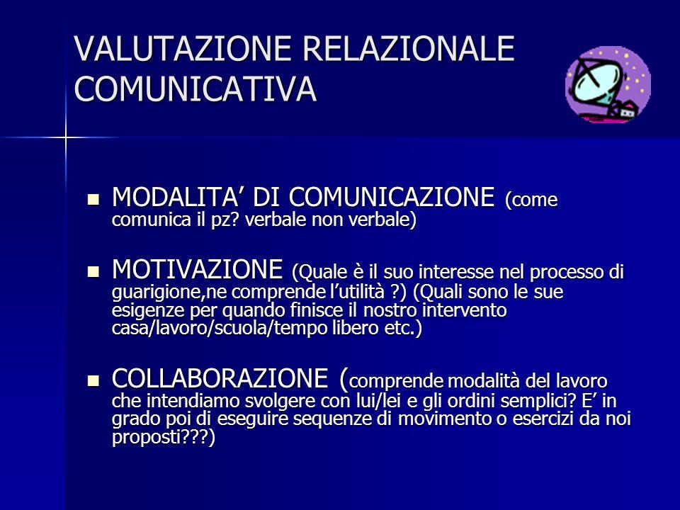 VALUTAZIONE RELAZIONALE COMUNICATIVA