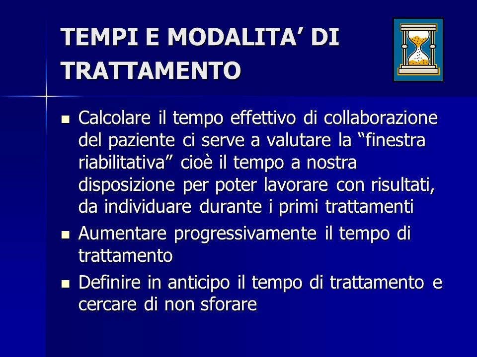 TEMPI E MODALITA' DI TRATTAMENTO