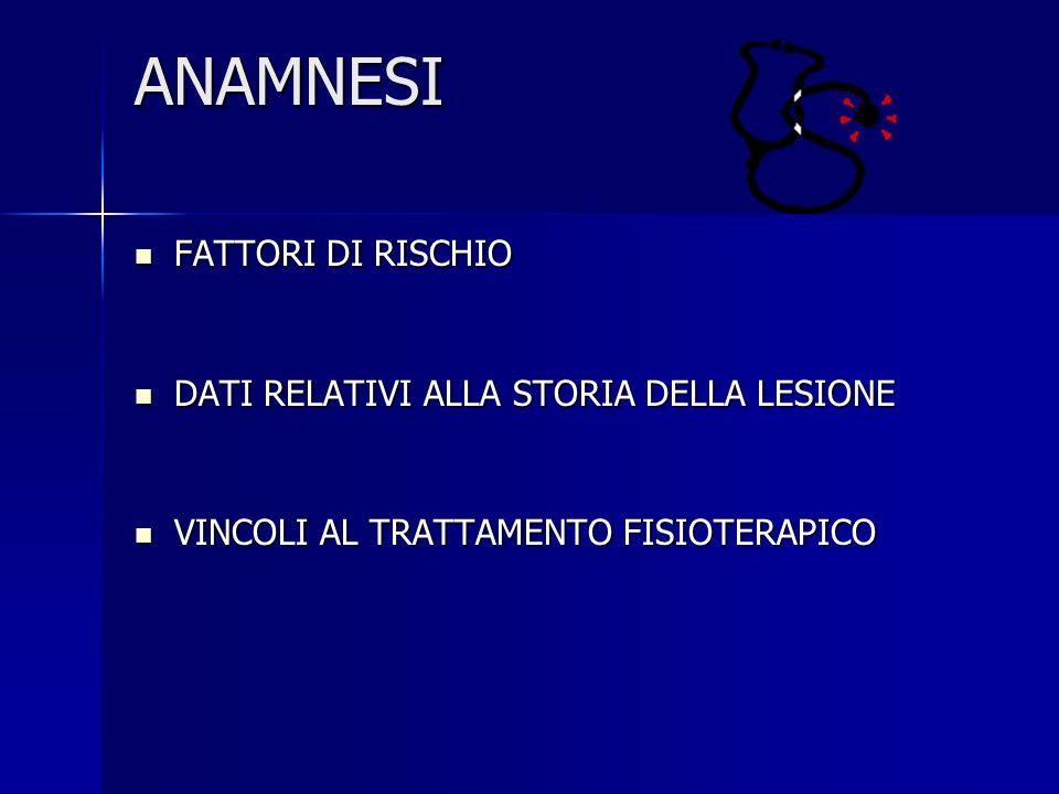 ANAMNESI FATTORI DI RISCHIO DATI RELATIVI ALLA STORIA DELLA LESIONE