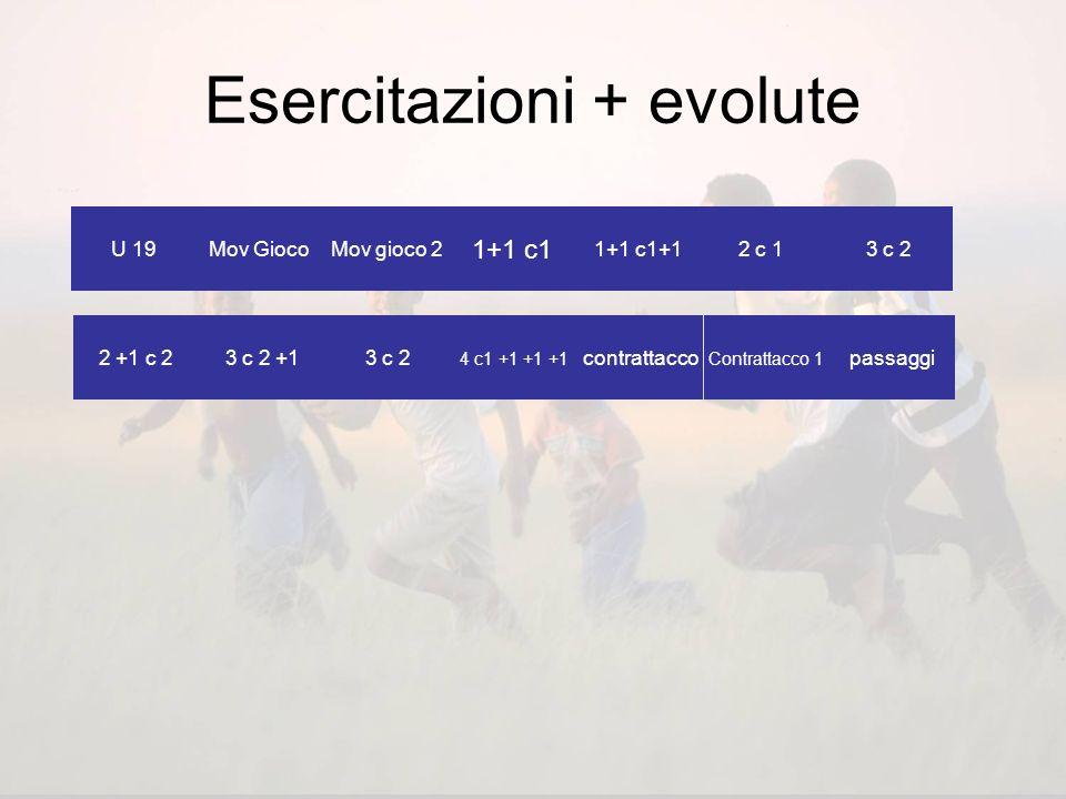 Esercitazioni + evolute