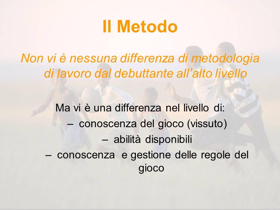 Il Metodo Non vi è nessuna differenza di metodologia di lavoro dal debuttante all'alto livello. Ma vi è una differenza nel livello di: