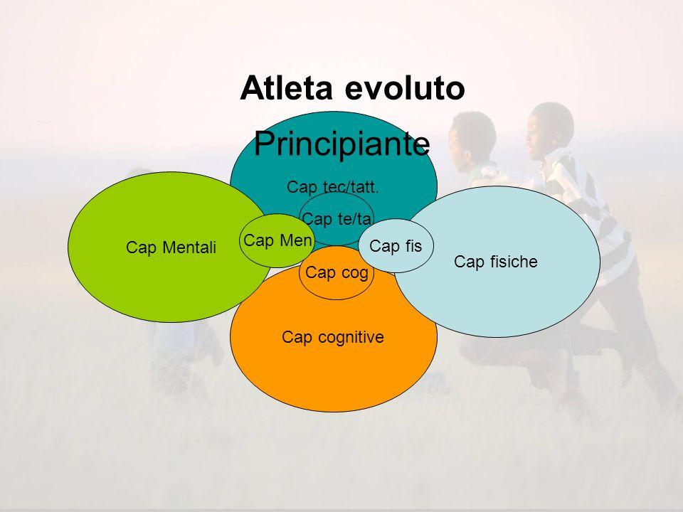 Atleta evoluto Principiante Cap tec/tatt. Cap te/ta Cap Mentali