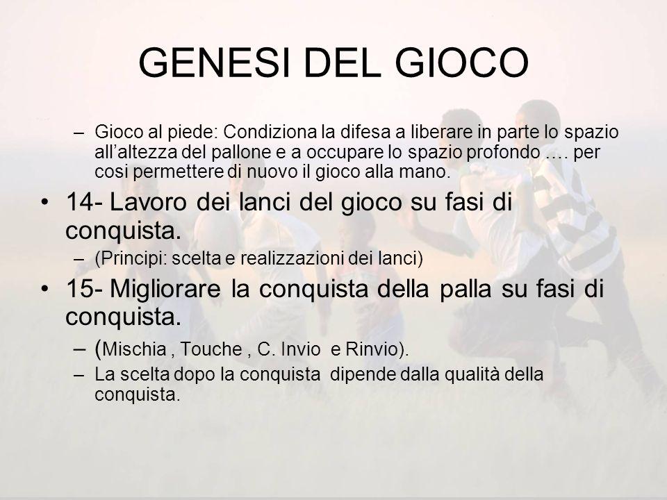 GENESI DEL GIOCO 14- Lavoro dei lanci del gioco su fasi di conquista.