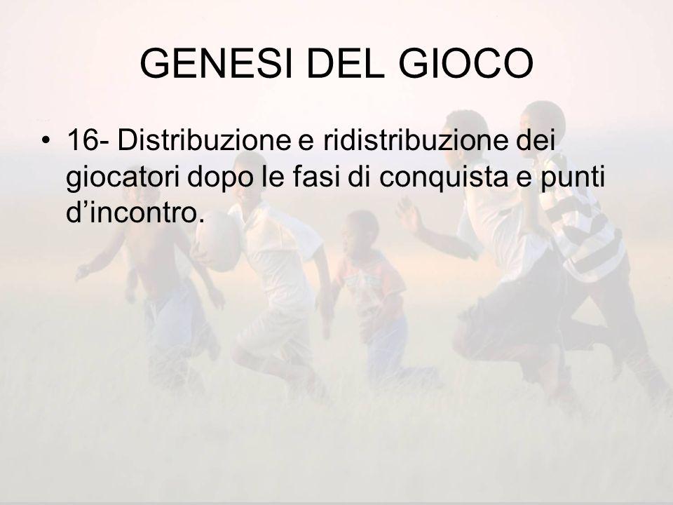 GENESI DEL GIOCO 16- Distribuzione e ridistribuzione dei giocatori dopo le fasi di conquista e punti d'incontro.