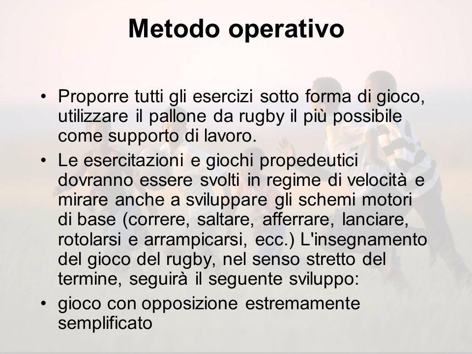 Metodo operativo Proporre tutti gli esercizi sotto forma di gioco, utilizzare il pallone da rugby il più possibile come supporto di lavoro.