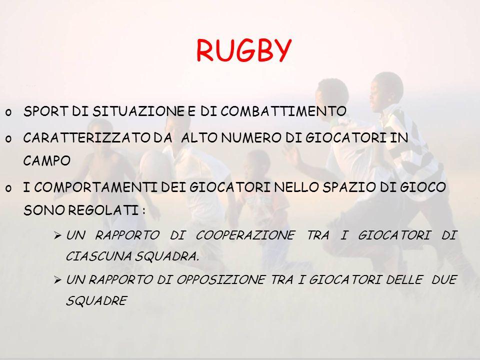 RUGBY SPORT DI SITUAZIONE E DI COMBATTIMENTO