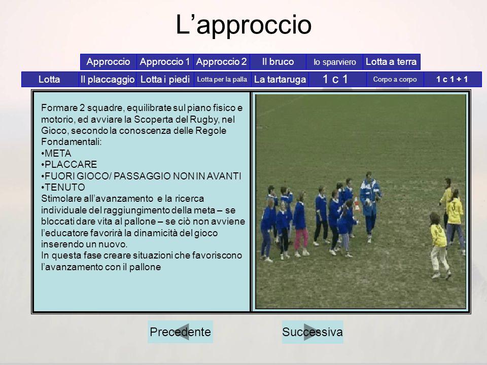 L'approccio 1 c 1 Precedente Successiva Approccio Approccio 1