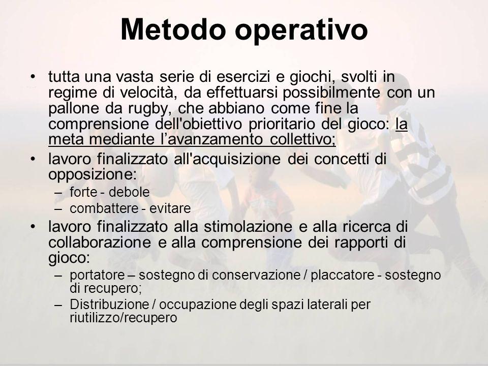 Metodo operativo