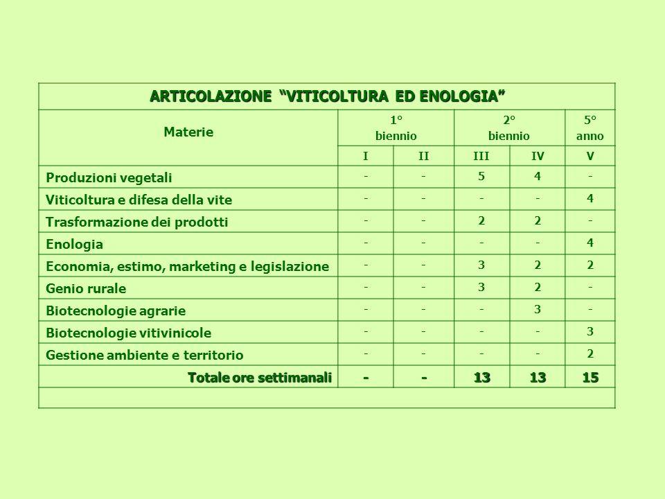 ARTICOLAZIONE VITICOLTURA ED ENOLOGIA