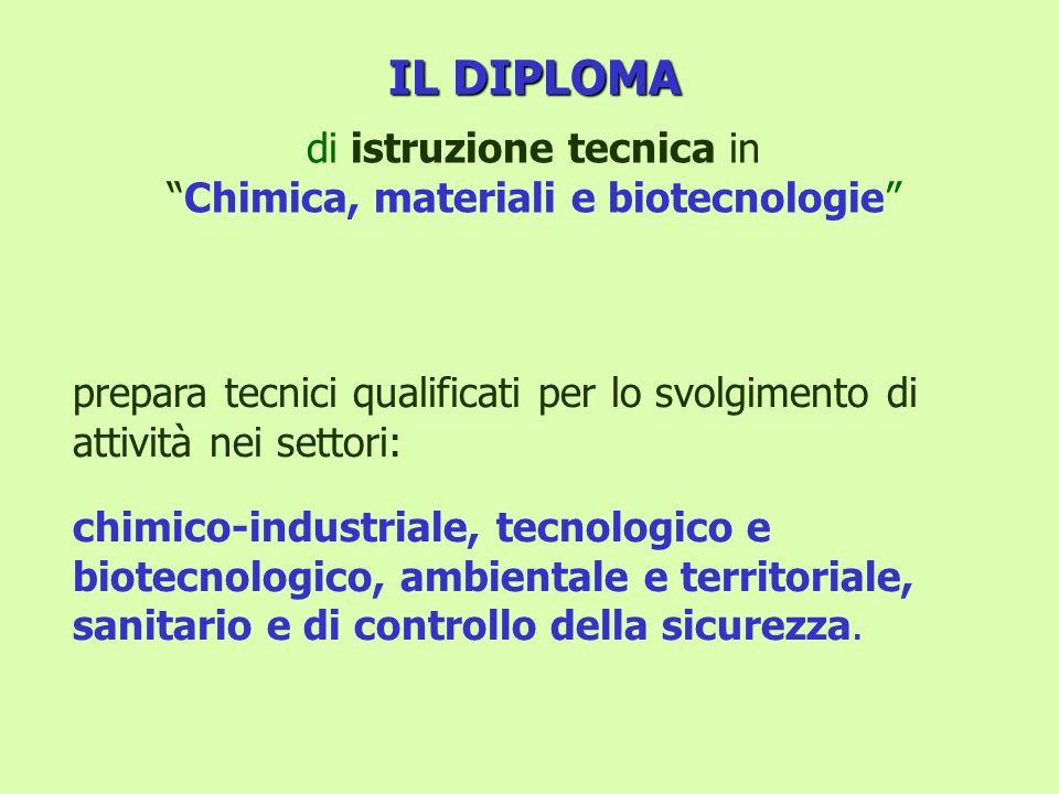 IL DIPLOMA di istruzione tecnica in Chimica, materiali e biotecnologie
