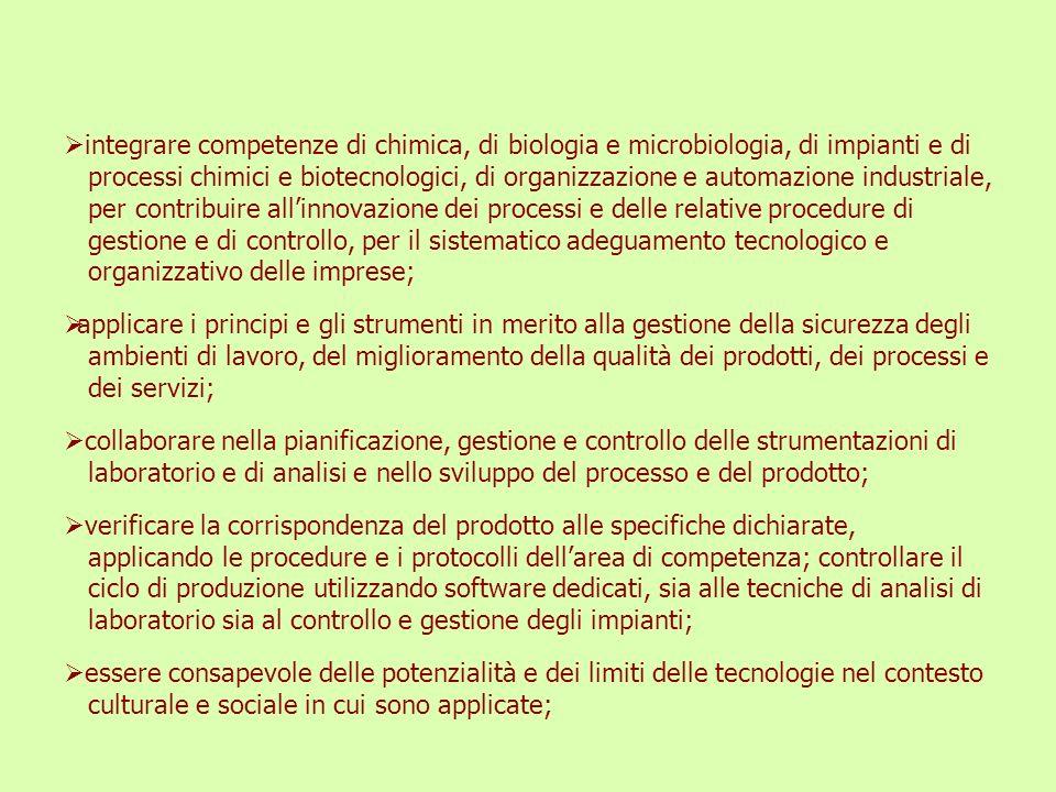 integrare competenze di chimica, di biologia e microbiologia, di impianti e di