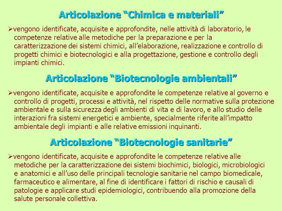 Articolazione Chimica e materiali