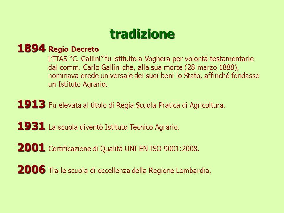 tradizione 1894 Regio Decreto