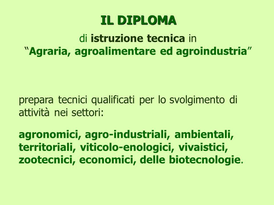 IL DIPLOMA di istruzione tecnica in Agraria, agroalimentare ed agroindustria