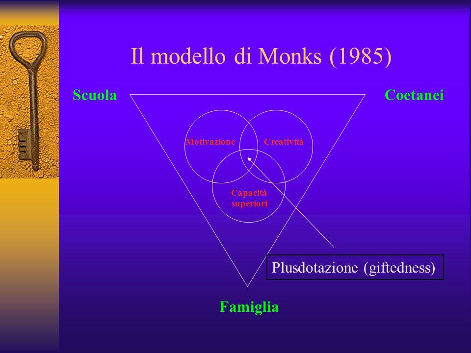 Il modello di Monks (1985) Scuola Coetanei Plusdotazione (giftedness)