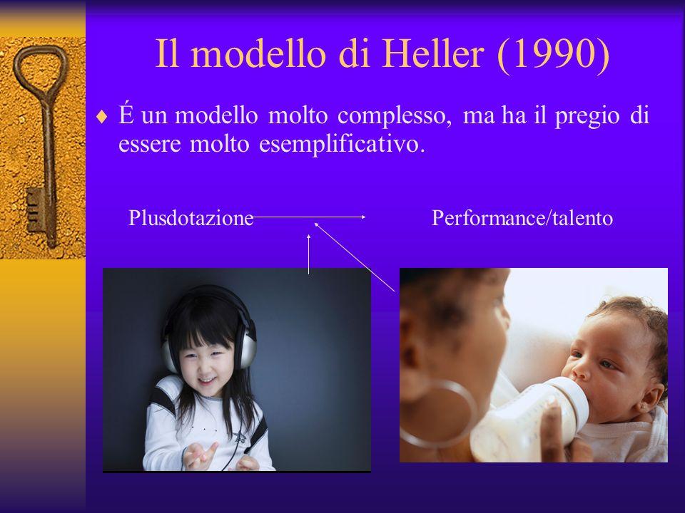 Il modello di Heller (1990)É un modello molto complesso, ma ha il pregio di essere molto esemplificativo.