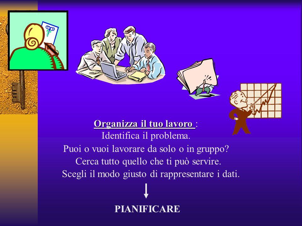 Organizza il tuo lavoro : Identifica il problema.
