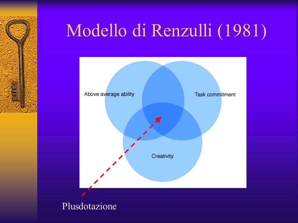 Modello di Renzulli (1981) Plusdotazione
