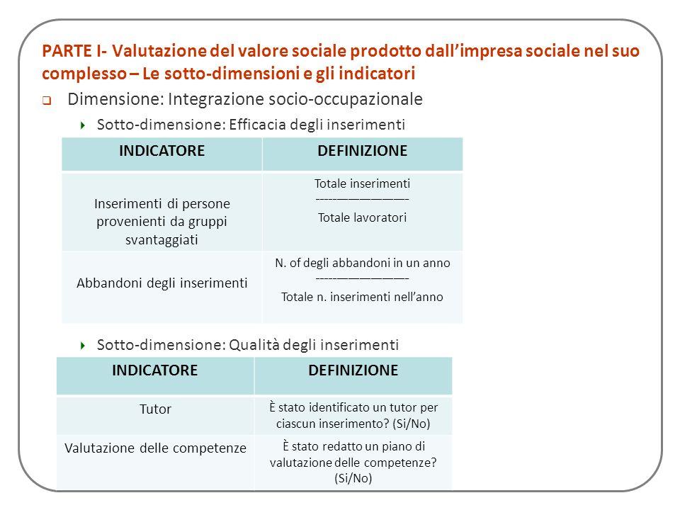 Dimensione: Integrazione socio-occupazionale
