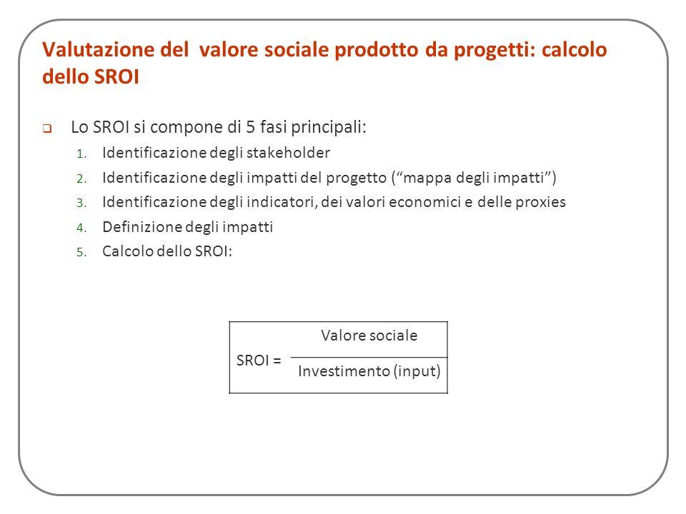 Valutazione del valore sociale prodotto da progetti: calcolo dello SROI