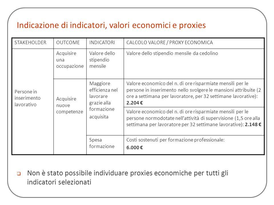 Indicazione di indicatori, valori economici e proxies