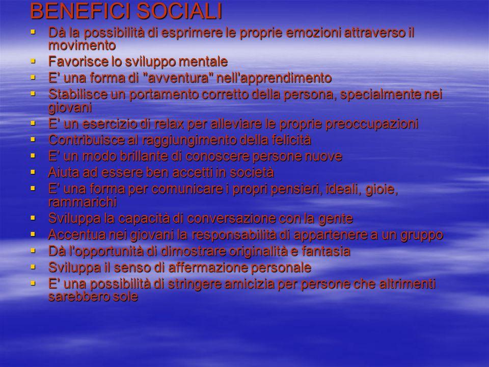 BENEFICI SOCIALIDà la possibilità di esprimere le proprie emozioni attraverso il movimento. Favorisce lo sviluppo mentale.