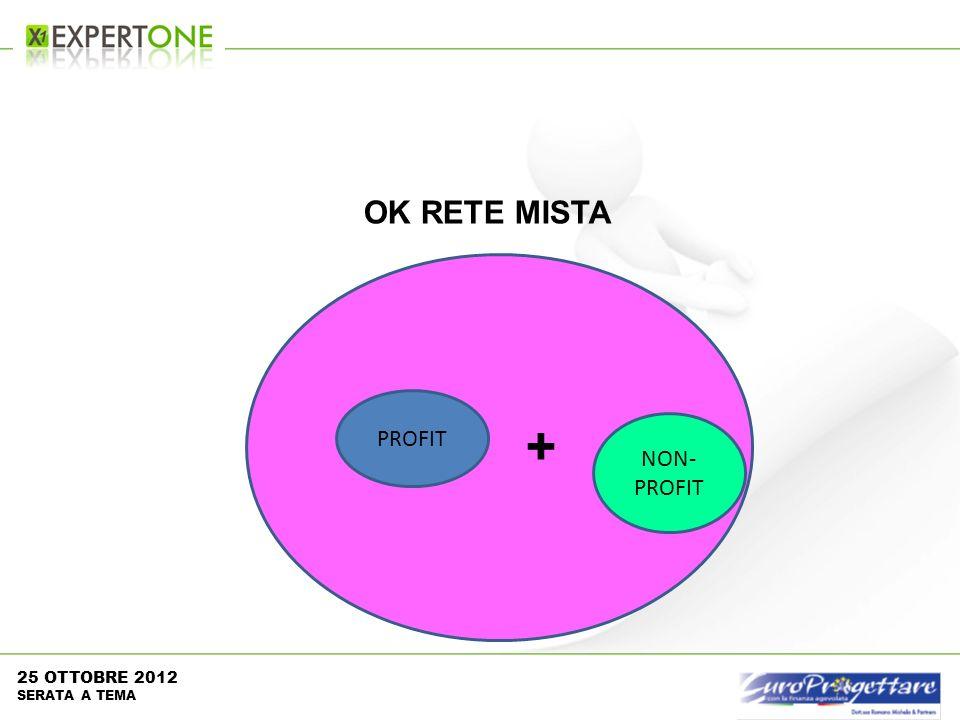 OK RETE MISTA + PROFIT NON-PROFIT 25 OTTOBRE 2012 SERATA A TEMA
