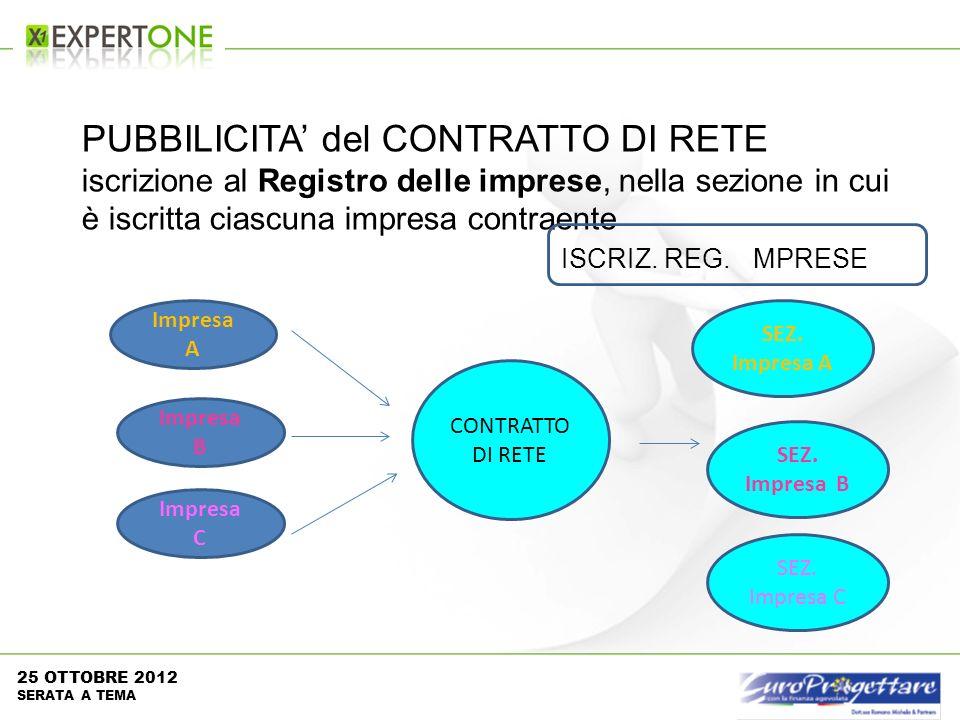 PUBBILICITA' del CONTRATTO DI RETE
