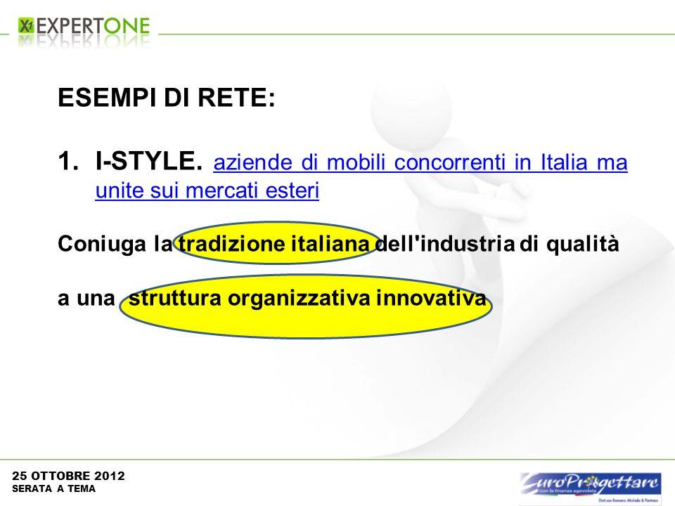 ESEMPI DI RETE:I-STYLE. aziende di mobili concorrenti in Italia ma unite sui mercati esteri.