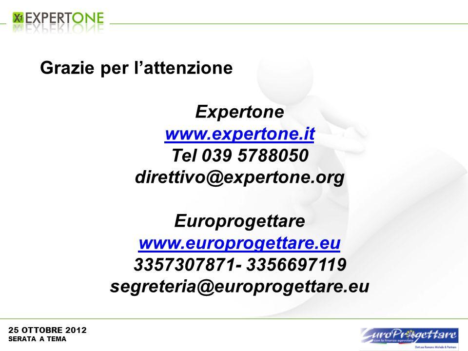 Grazie per l'attenzione Expertone www.expertone.it Tel 039 5788050