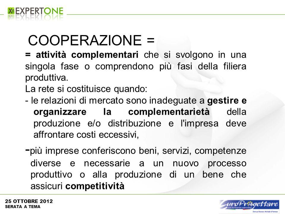 COOPERAZIONE == attività complementari che si svolgono in una singola fase o comprendono più fasi della filiera produttiva.