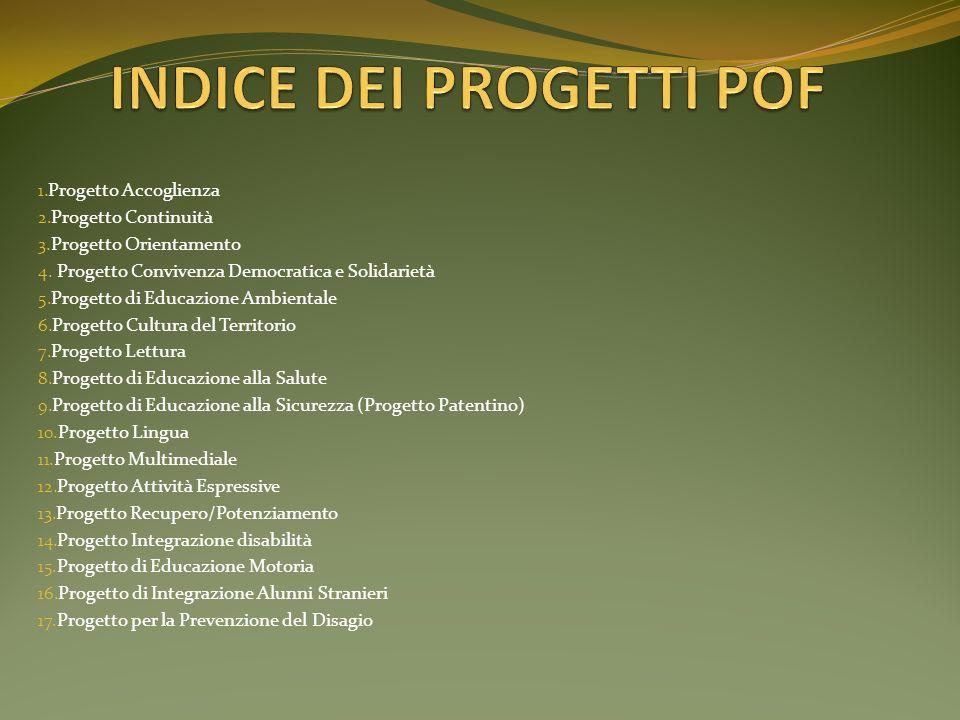 INDICE DEI PROGETTI POF