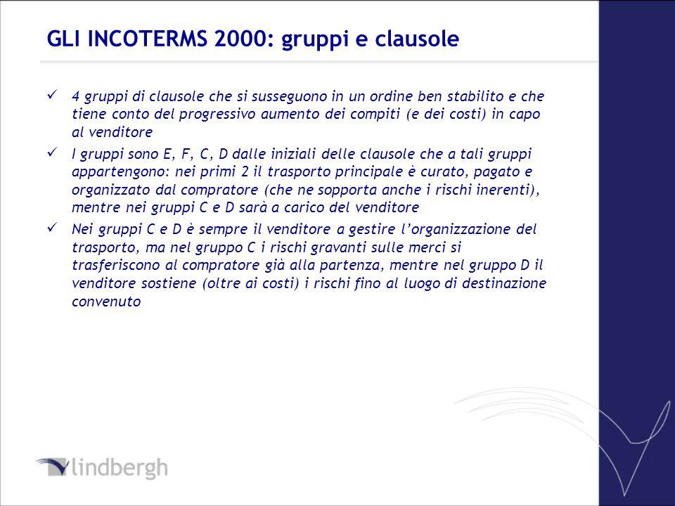 GLI INCOTERMS 2000: gruppi e clausole