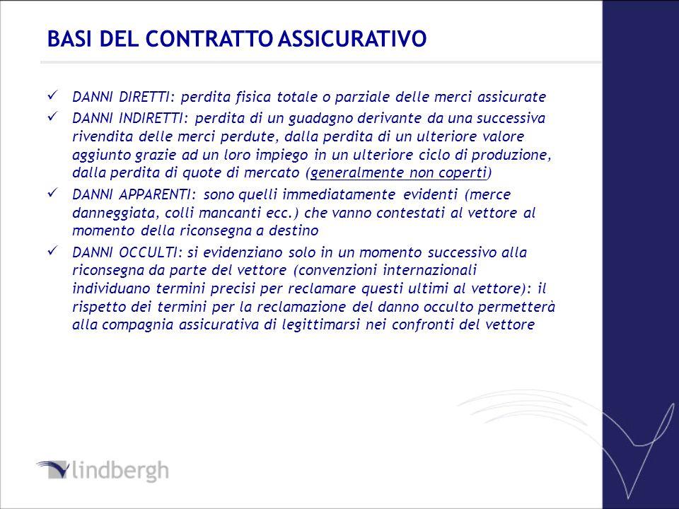BASI DEL CONTRATTO ASSICURATIVO