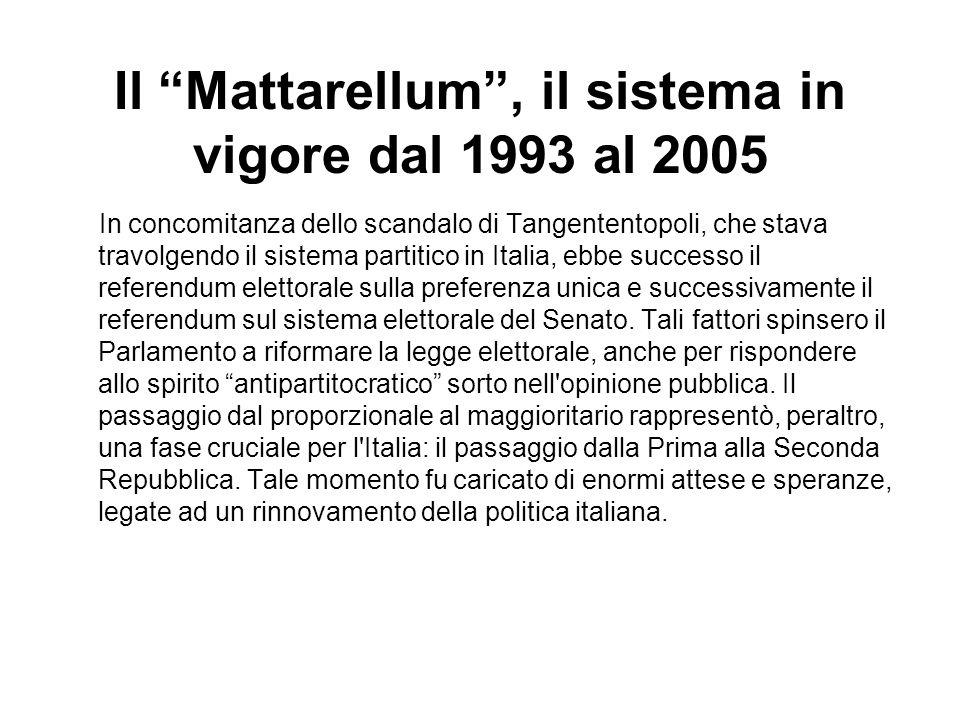 Il Mattarellum , il sistema in vigore dal 1993 al 2005