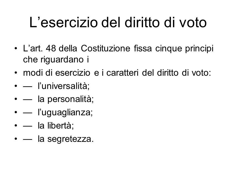 L'esercizio del diritto di voto