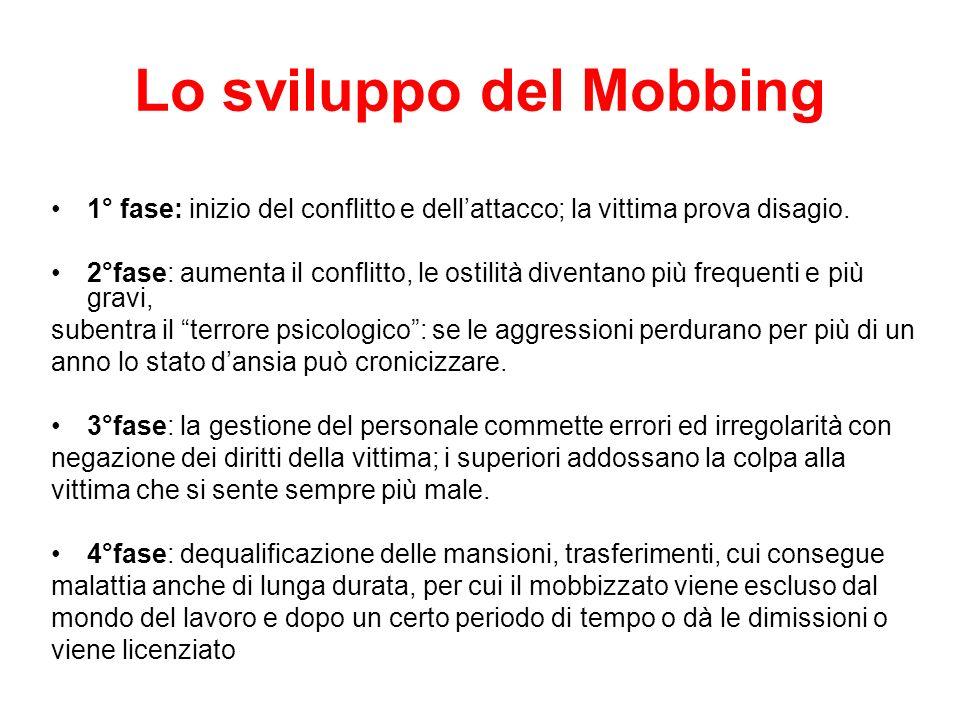 Lo sviluppo del Mobbing