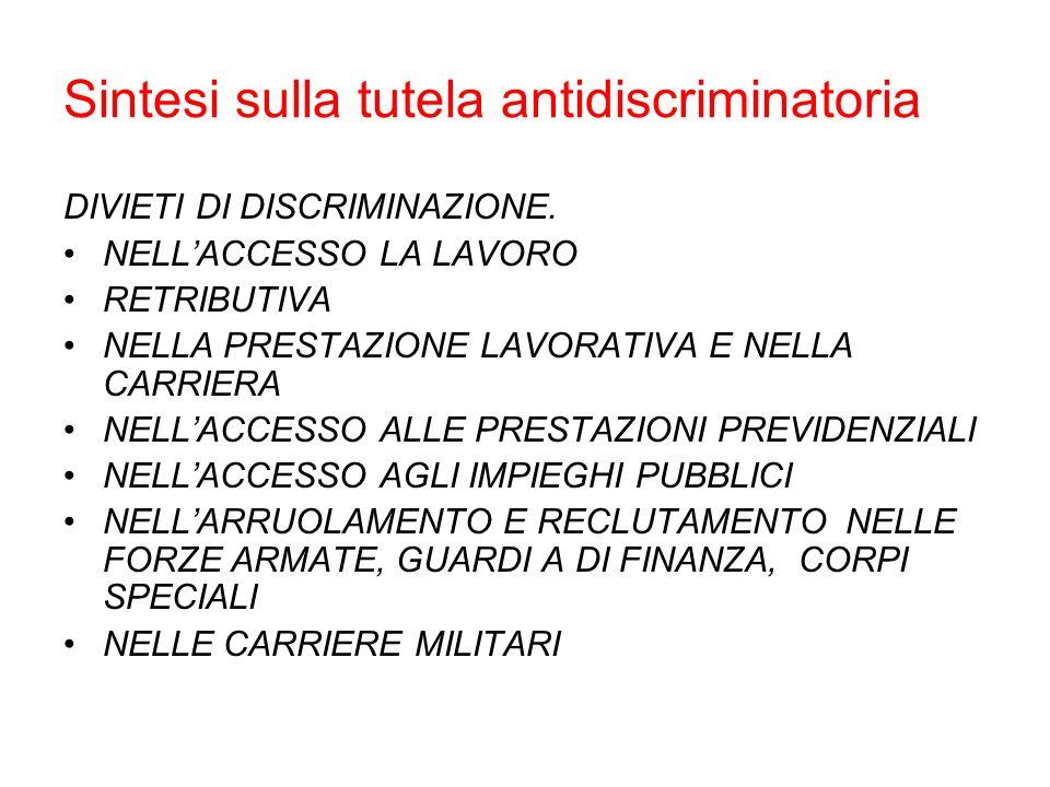 Sintesi sulla tutela antidiscriminatoria
