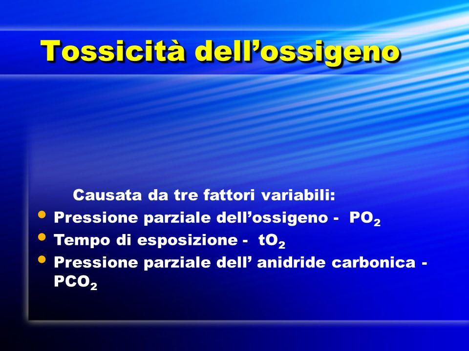 Tossicità dell'ossigeno