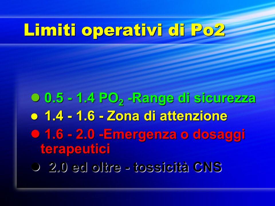 Limiti operativi di Po2 0.5 - 1.4 PO2 -Range di sicurezza