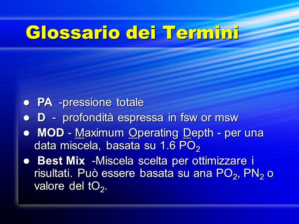 Glossario dei Termini PA -pressione totale