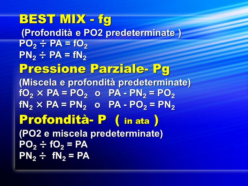 Pressione Parziale- Pg