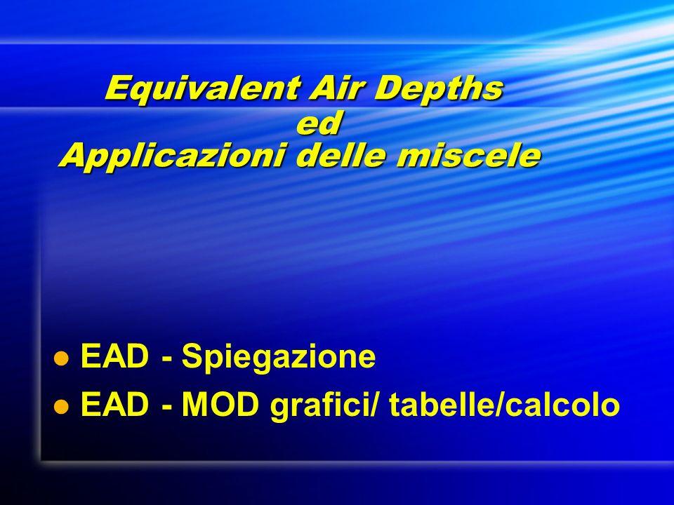 Equivalent Air Depths ed Applicazioni delle miscele
