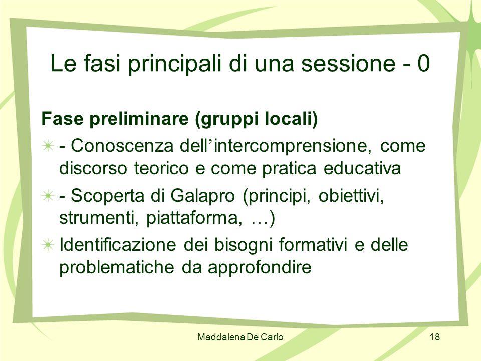 Le fasi principali di una sessione - 0