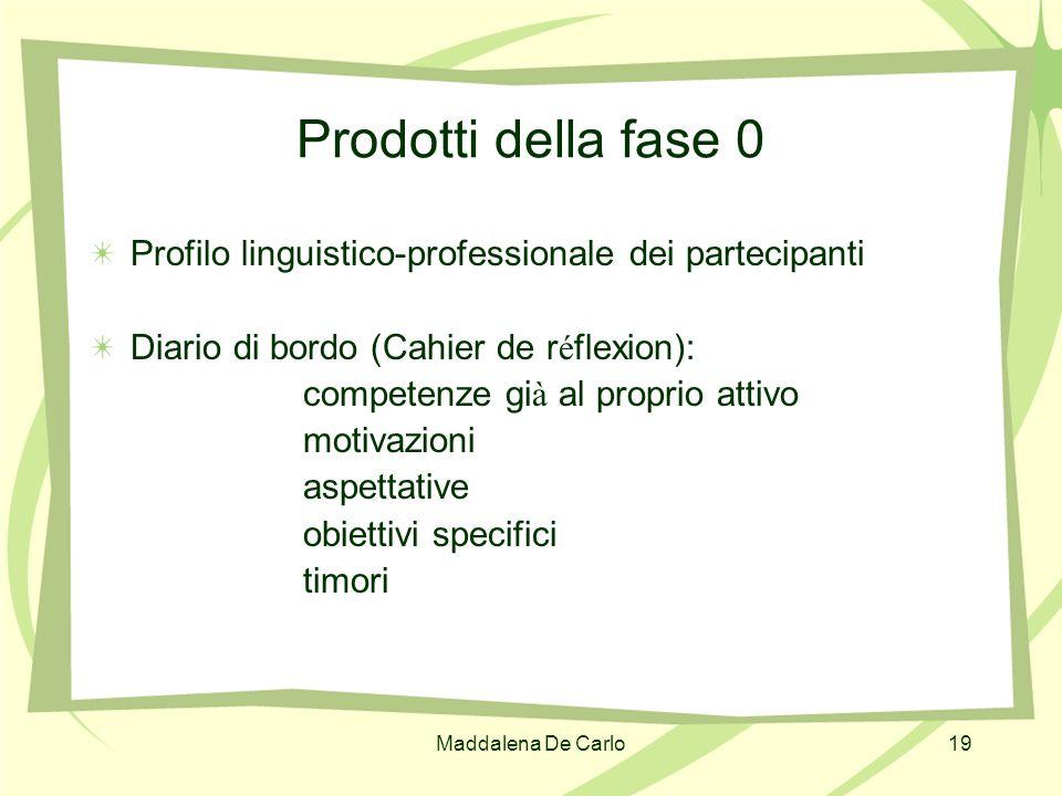Prodotti della fase 0 Profilo linguistico-professionale dei partecipanti. Diario di bordo (Cahier de réflexion):