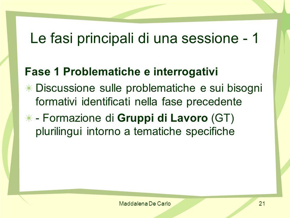 Le fasi principali di una sessione - 1