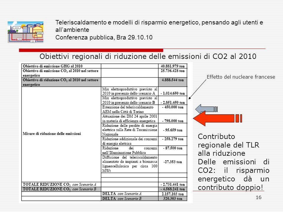 Obiettivi regionali di riduzione delle emissioni di CO2 al 2010