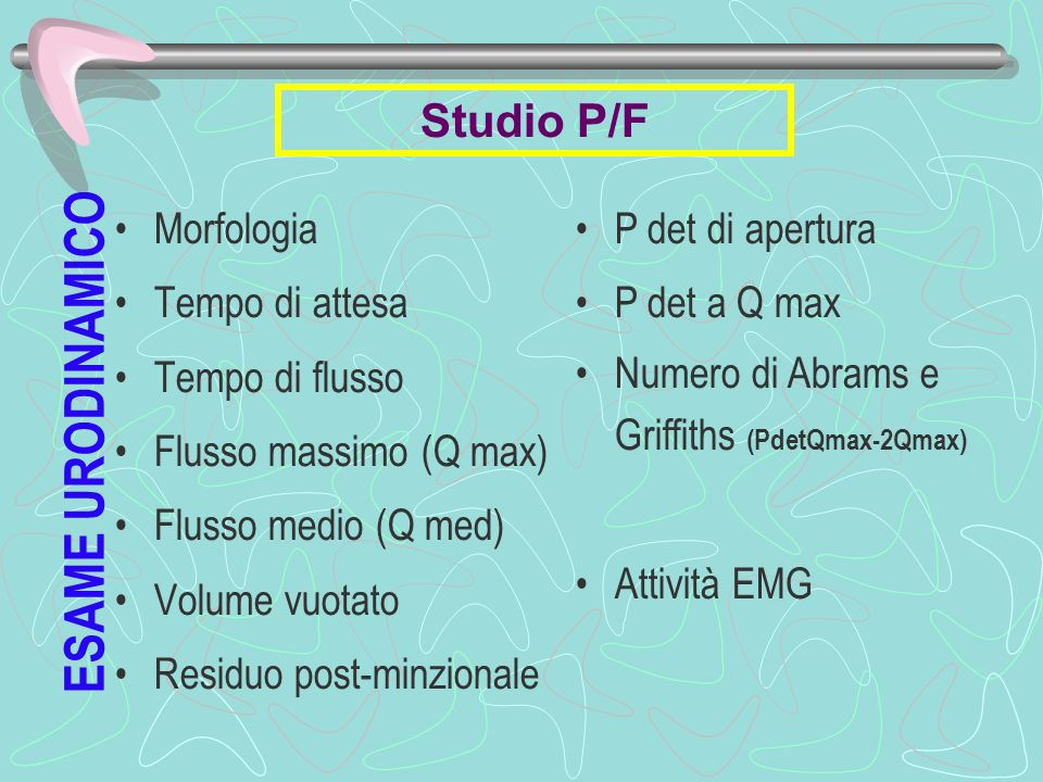 ESAME URODINAMICO Studio P/F Morfologia Tempo di attesa