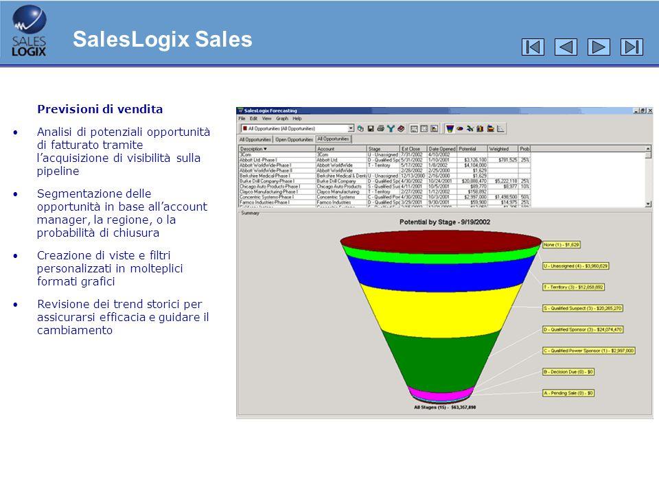 SalesLogix Sales Previsioni di vendita
