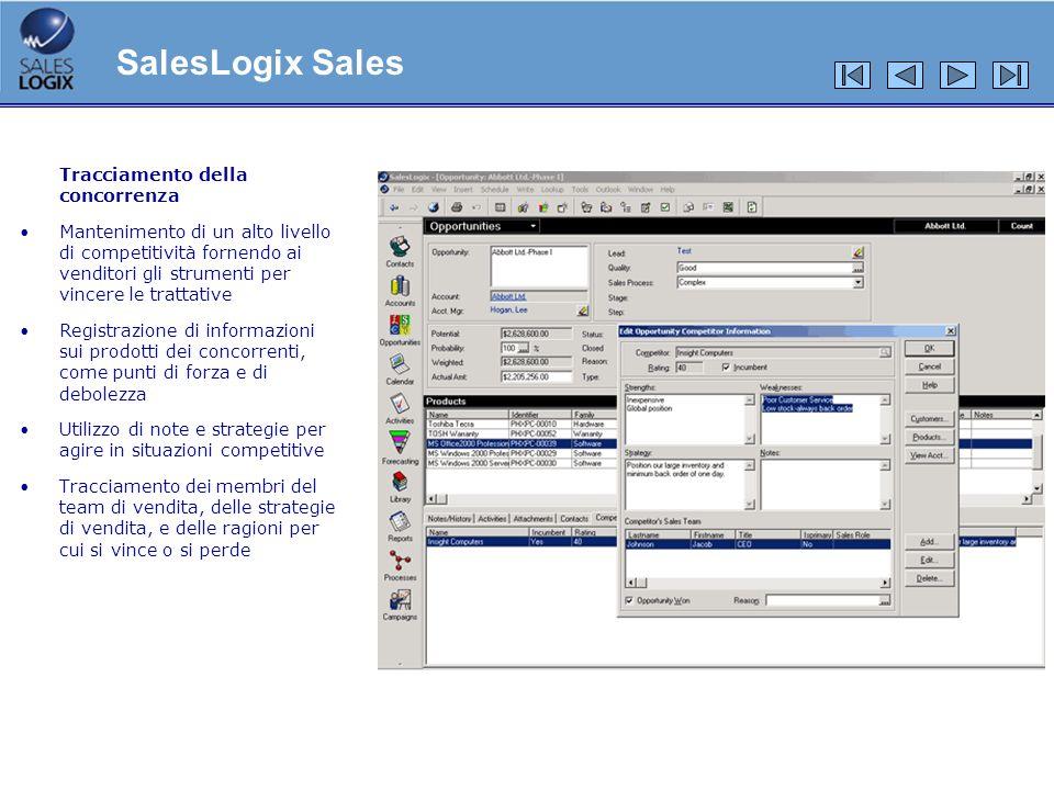 SalesLogix Sales Tracciamento della concorrenza